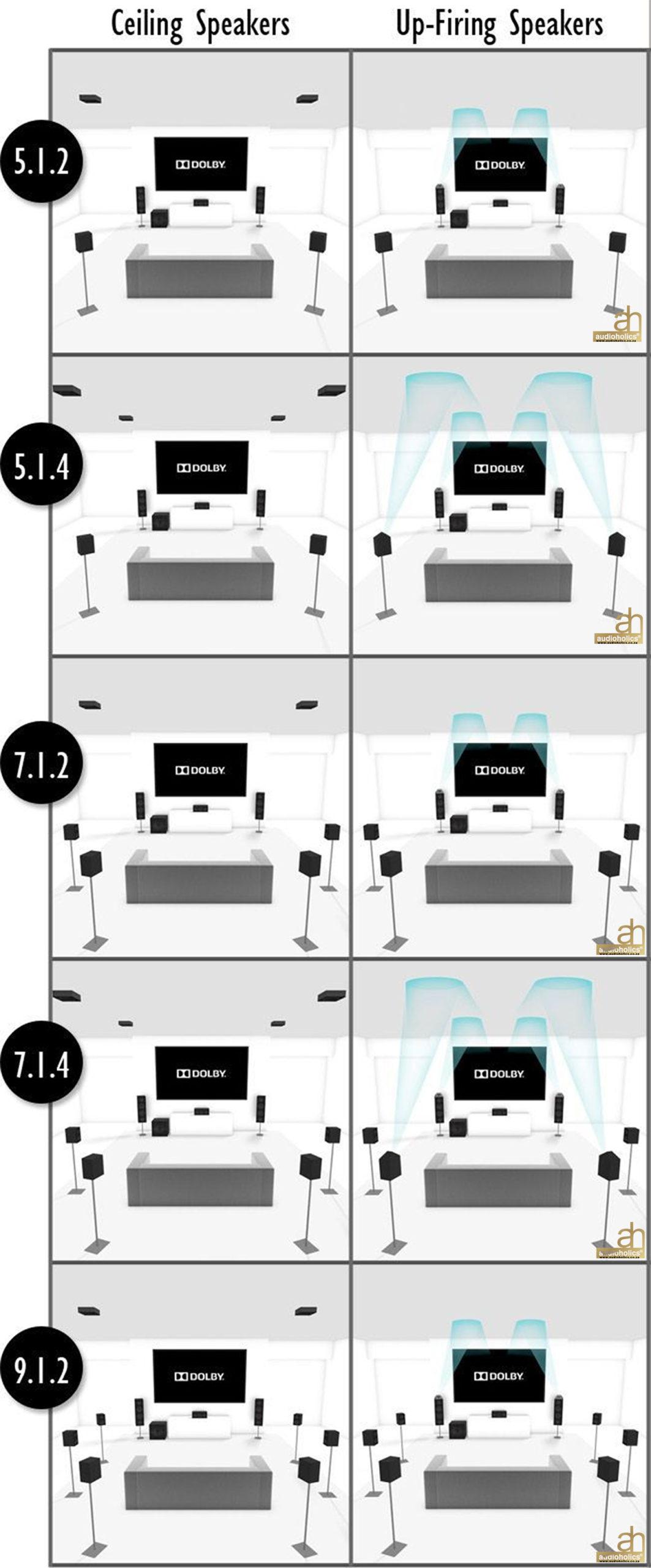 dolbyatmos speaker configurations 150dpi